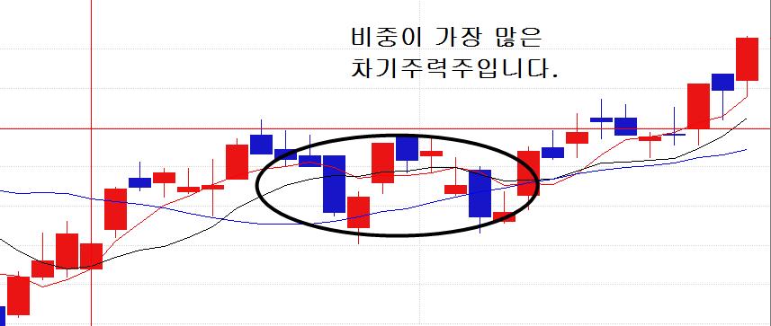 2017/차기주력주(1).PNG